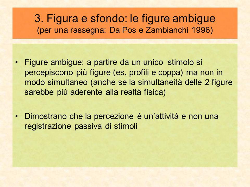 3. Figura e sfondo: le figure ambigue (per una rassegna: Da Pos e Zambianchi 1996) Figure ambigue: a partire da un unico stimolo si percepiscono più f