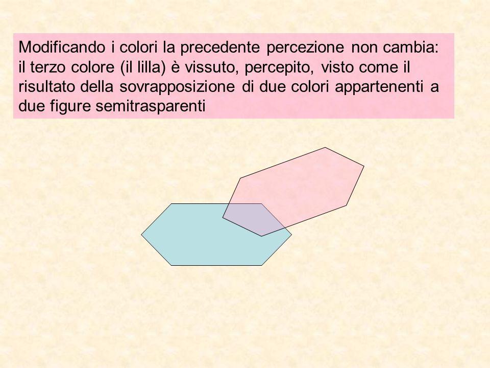 Modificando i colori la precedente percezione non cambia: il terzo colore (il lilla) è vissuto, percepito, visto come il risultato della sovrapposizio