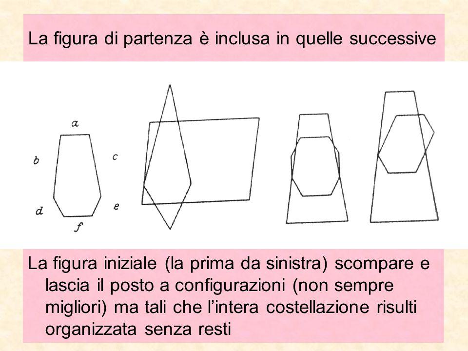 La figura di partenza è inclusa in quelle successive La figura iniziale (la prima da sinistra) scompare e lascia il posto a configurazioni (non sempre