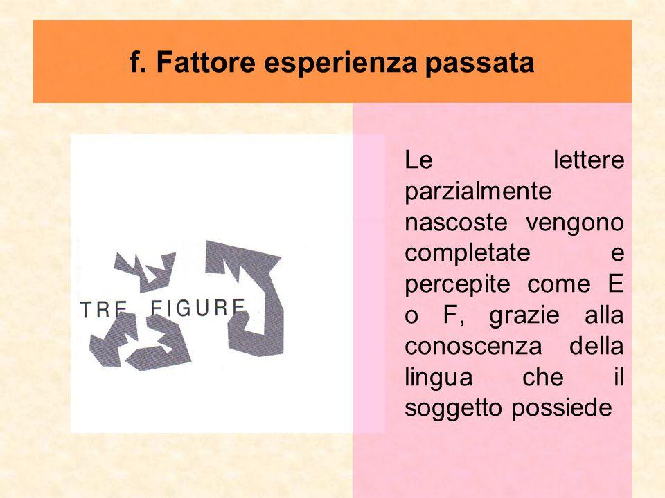 f. Fattore esperienza passata Le lettere parzialmente nascoste vengono completate e percepite come E o F, grazie alla conoscenza della lingua che il s