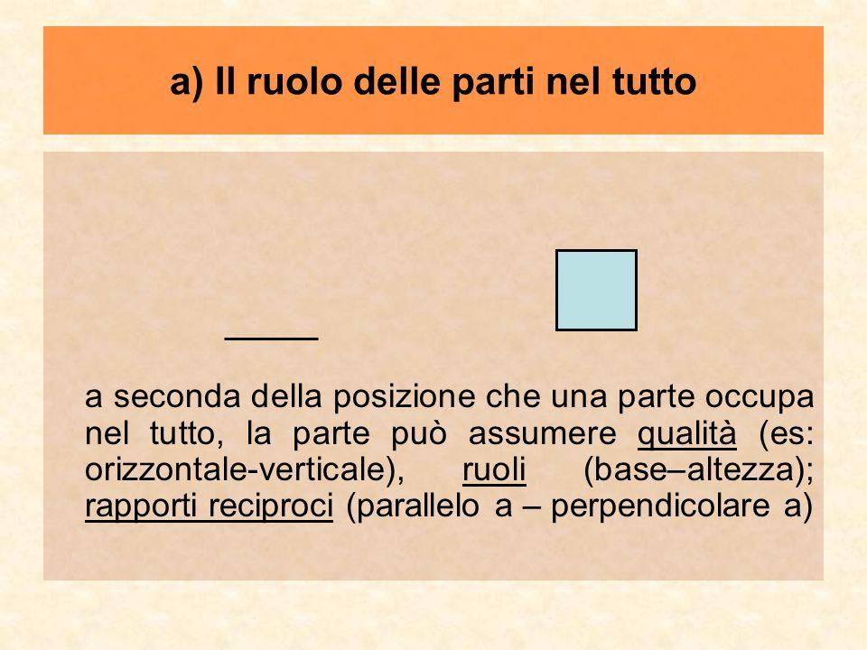 a seconda della posizione che una parte occupa nel tutto, la parte può assumere qualità (es: orizzontale-verticale), ruoli (base–altezza); rapporti re