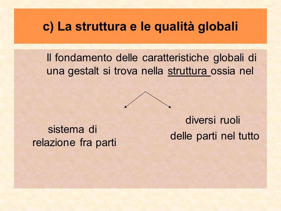 Il fondamento delle caratteristiche globali di una gestalt si trova nella struttura ossia nel c) La struttura e le qualità globali sistema di relazion