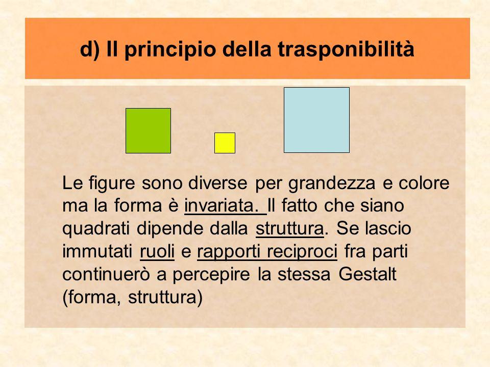 Le figure sono diverse per grandezza e colore ma la forma è invariata. Il fatto che siano quadrati dipende dalla struttura. Se lascio immutati ruoli e