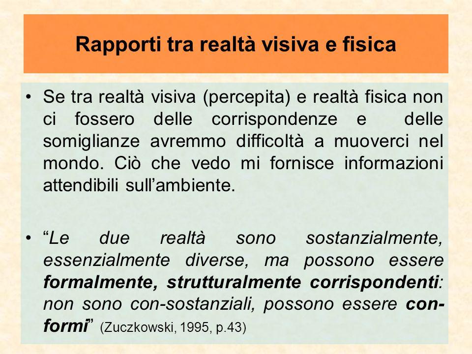 Rapporti tra realtà visiva e fisica Se tra realtà visiva (percepita) e realtà fisica non ci fossero delle corrispondenze e delle somiglianze avremmo d