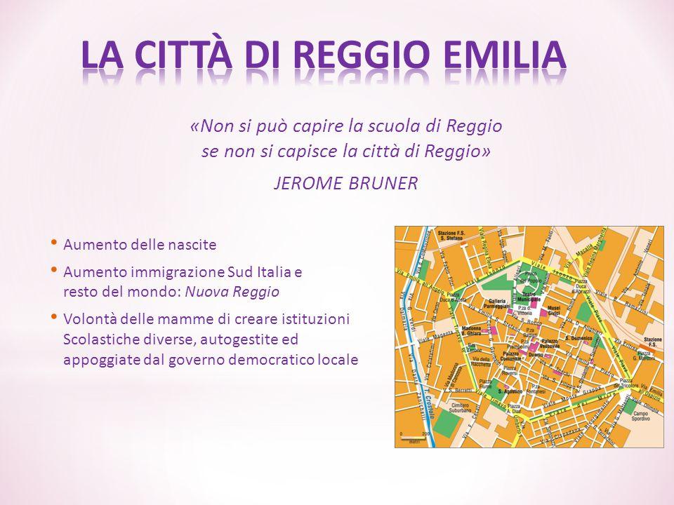«Non si può capire la scuola di Reggio se non si capisce la città di Reggio» JEROME BRUNER Aumento delle nascite Aumento immigrazione Sud Italia e res