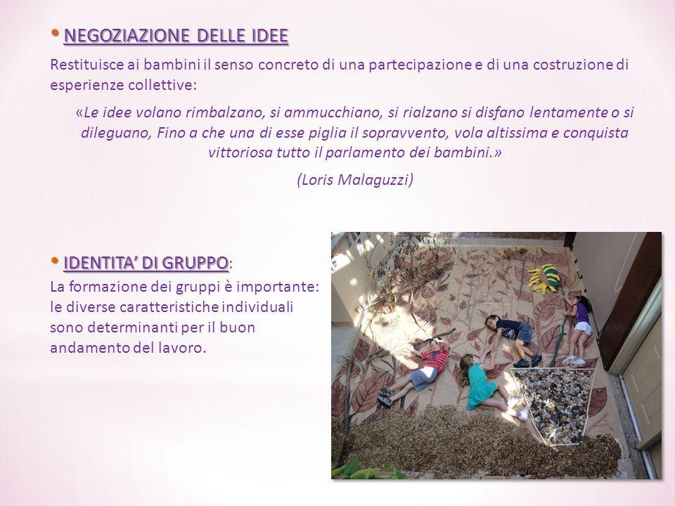 NEGOZIAZIONE DELLE IDEE NEGOZIAZIONE DELLE IDEE Restituisce ai bambini il senso concreto di una partecipazione e di una costruzione di esperienze coll