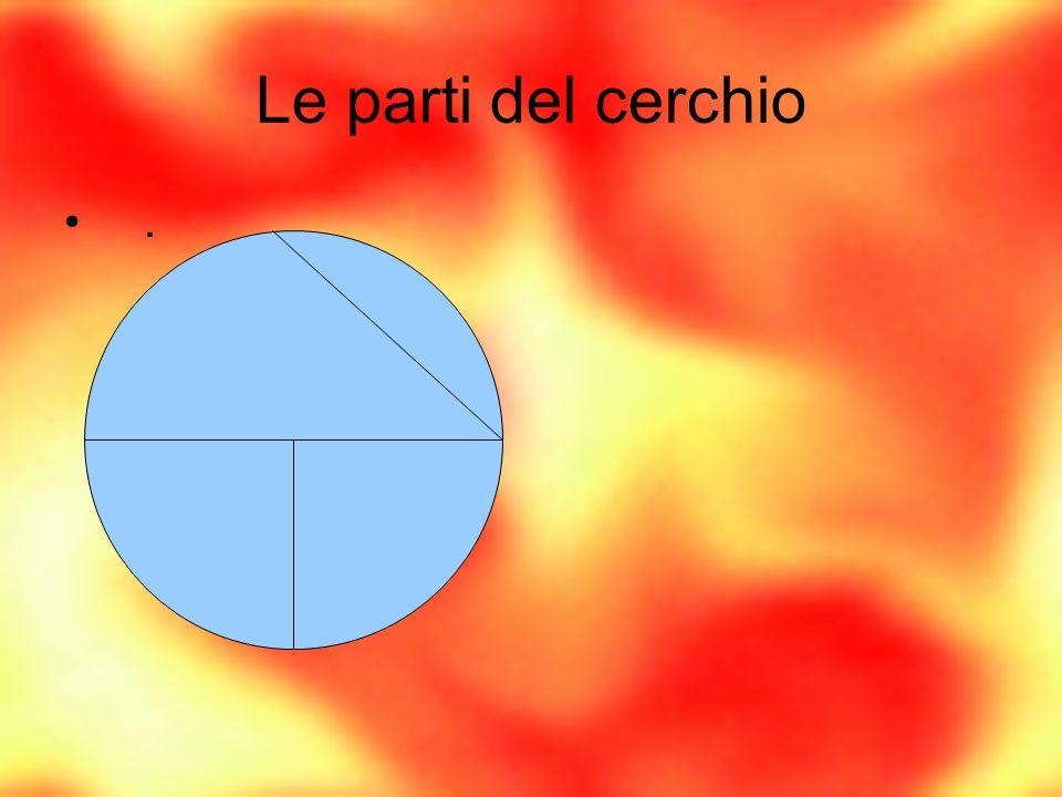 Le parti del cerchio.