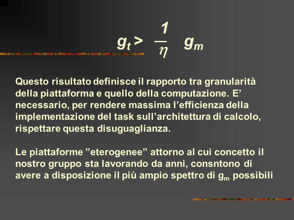 g t > g m 1  Questo risultato definisce il rapporto tra granularità della piattaforma e quello della computazione. E' necessario, per rendere massima