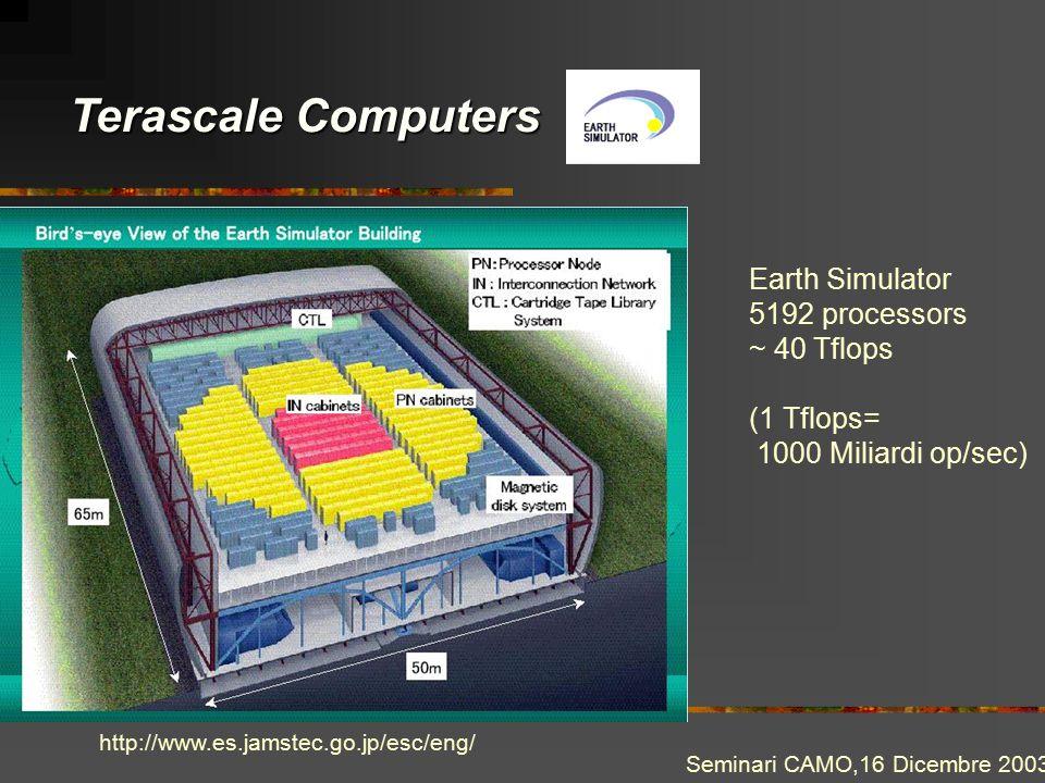 Terascale Computers http://www.es.jamstec.go.jp/esc/eng/ Earth Simulator 5192 processors ~ 40 Tflops (1 Tflops= 1000 Miliardi op/sec) Seminari CAMO,16 Dicembre 2003
