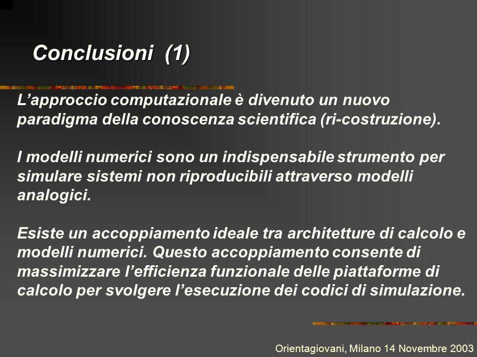 Conclusioni (1) L'approccio computazionale è divenuto un nuovo paradigma della conoscenza scientifica (ri-costruzione). I modelli numerici sono un ind