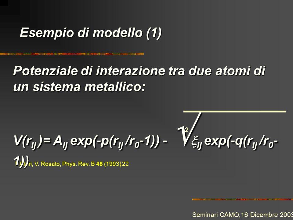 Esempio di modello (1) Seminari CAMO,16 Dicembre 2003 F.Cleri, V. Rosato, Phys. Rev. B 48 (1993) 22 Potenziale di interazione tra due atomi di un sist