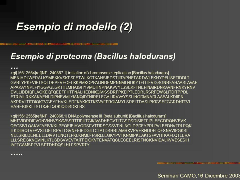 Esempio di modello (2) Esempio di proteoma (Bacillus halodurans) … >gi|15612564|ref|NP_240867.1| initiation of chromosome replication [Bacillus halodurans] MENIHDLWERALKSMEKKVSKPSFETWLKQTKANSIEDSTIIITAPNEFARDWLEKHYDELISETIDDLT GVRLYPKFVIPTSQLDEPFVEQELKKPMKQPPAQNGEMPNNMLNDKYTFDTFVIGSGNRFAHAASLAVAE APAKAYNPLFIYGGVGLGKTHLMHAIGHYVMDHNPNAKVVYLSSEKFTNEFINAIRDNKAVNFRNKYRNV DVLLIDDIQFLAGKEQTQEEFFHTFNALHEDNKQIVISSDRPPKEIPTLEDRLRSRFEWGLITDITPPDL ETRIAILRKKAKAENLDIPNEVMLYIANQIDTNIRELEGALIRVVAYSSLINQDMNADLAAEALKDIIPN AKPRVLTITDIQKTVGEYFHVKLEDFKAKKRTKSVAFPRQIAMYLSRELTDASLPKIGSEFGGRDHTTVI HAHEKISKLLSTDQELQDKIQDISDKLRS >gi|15612565|ref|NP_240868.1| DNA polymerase III (beta subunit) [Bacillus halodurans] MHFVIDRDIFVQNVNHVSKAVSSRTTIPILTGIKIVADHEGVTLTGSDSDISIETFIPLEEGDRQNVEVK QEGSIVLQAKVFAEIVKKLPEQEIEIHVQDSFVTTIRSGSSVFNLNGLDPDEYPRLPVLEEDHVFRLPQK ILKDIIRQTVFAVSTQETRPVLTGVNFEIEDGILTCTATDSHRLAMRKVPVEKNDDELQFSNVVIPGKSL NELSKILDENEELLDIVVTENQTLFKLKNMLFFSRLLEGKYPVTKNMIPKEAKTSFAVHTKAFLQTLERA LLLSREGKNQVINLKTLGDGVVEVTAITPEIGKVTENVATQGLEGEELRISFNGKNVIDALKVVDSESIH IAFTGAMSPFVLSPTDHDQSLHLFSPVRTY …..