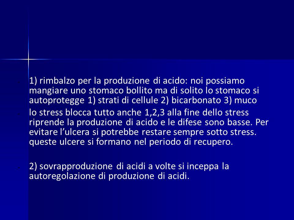 1) rimbalzo per la produzione di acido: noi possiamo mangiare uno stomaco bollito ma di solito lo stomaco si autoprotegge 1) strati di cellule 2) bicarbonato 3) muco lo stress blocca tutto anche 1,2,3 alla fine dello stress riprende la produzione di acido e le difese sono basse.