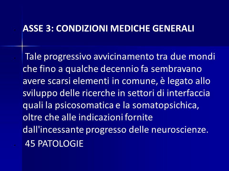 DISTURBI SOMATOFORMI D.di somatizzazione D. somatoforme indifferenziato D.