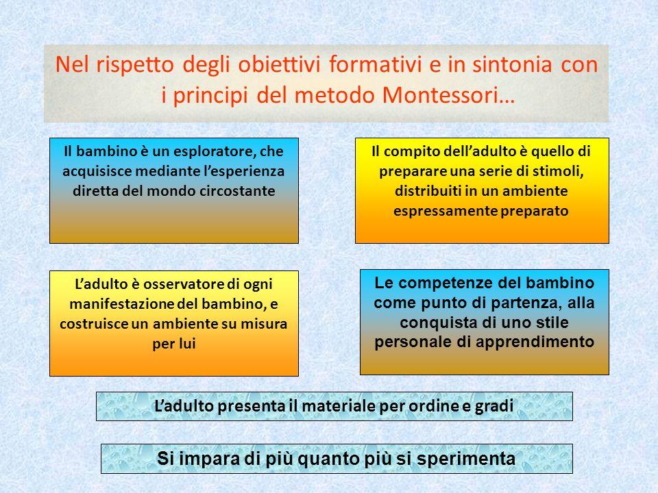 Nel rispetto degli obiettivi formativi e in sintonia con i principi del metodo Montessori… Il bambino è un esploratore, che acquisisce mediante l'espe