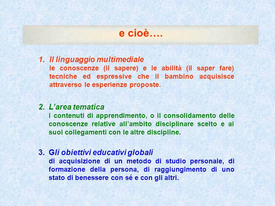1.Il linguaggio multimediale le conoscenze (il sapere) e le abilità (il saper fare) tecniche ed espressive che il bambino acquisisce attraverso le esp