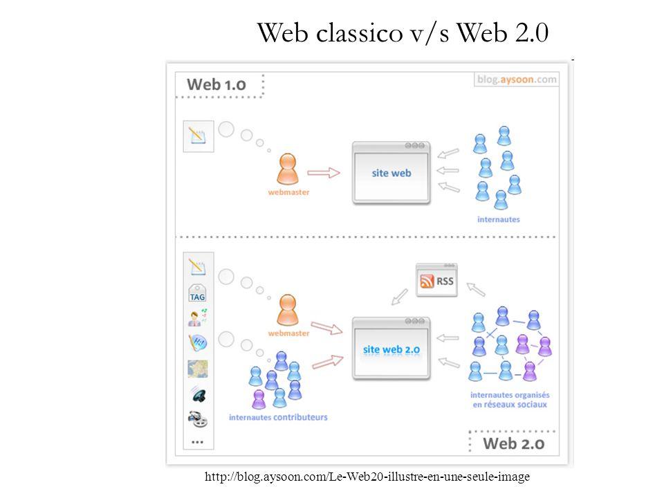 Web classico v/s Web 2.0 http://blog.aysoon.com/Le-Web20-illustre-en-une-seule-image