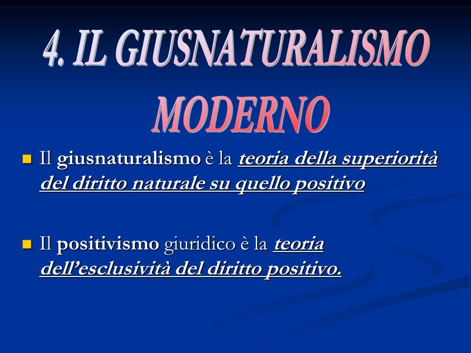 Il giusnaturalismo è la teoria della superiorità del diritto naturale su quello positivo Il giusnaturalismo è la teoria della superiorità del diritto naturale su quello positivo Il positivismo giuridico è la teoria dell'esclusività del diritto positivo.