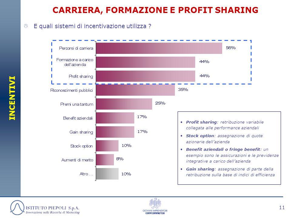 11 CARRIERA, FORMAZIONE E PROFIT SHARING INCENTIVI E quali sistemi di incentivazione utilizza ? Profit sharing: retribuzione variabile collegata alle