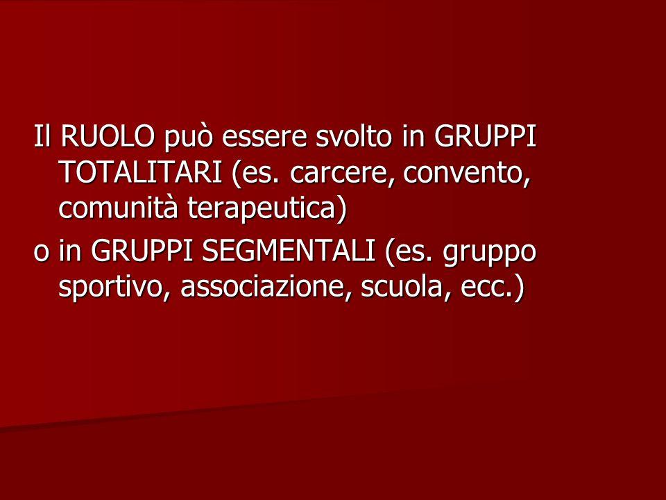 Il RUOLO può essere svolto in GRUPPI TOTALITARI (es. carcere, convento, comunità terapeutica) o in GRUPPI SEGMENTALI (es. gruppo sportivo, associazion