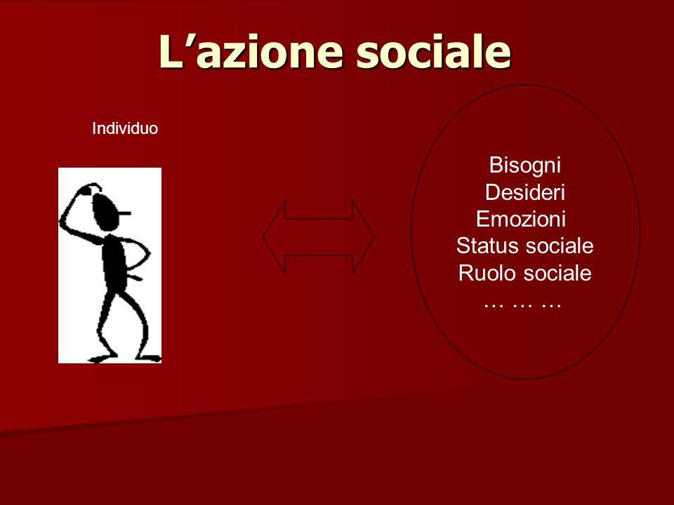 Bisogni Desideri Emozioni Status sociale Ruolo sociale … … … L'azione sociale Individuo
