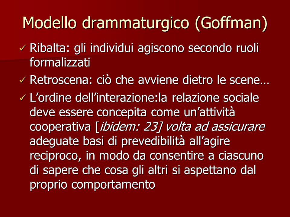 Modello drammaturgico (Goffman) Ribalta: gli individui agiscono secondo ruoli formalizzati Ribalta: gli individui agiscono secondo ruoli formalizzati