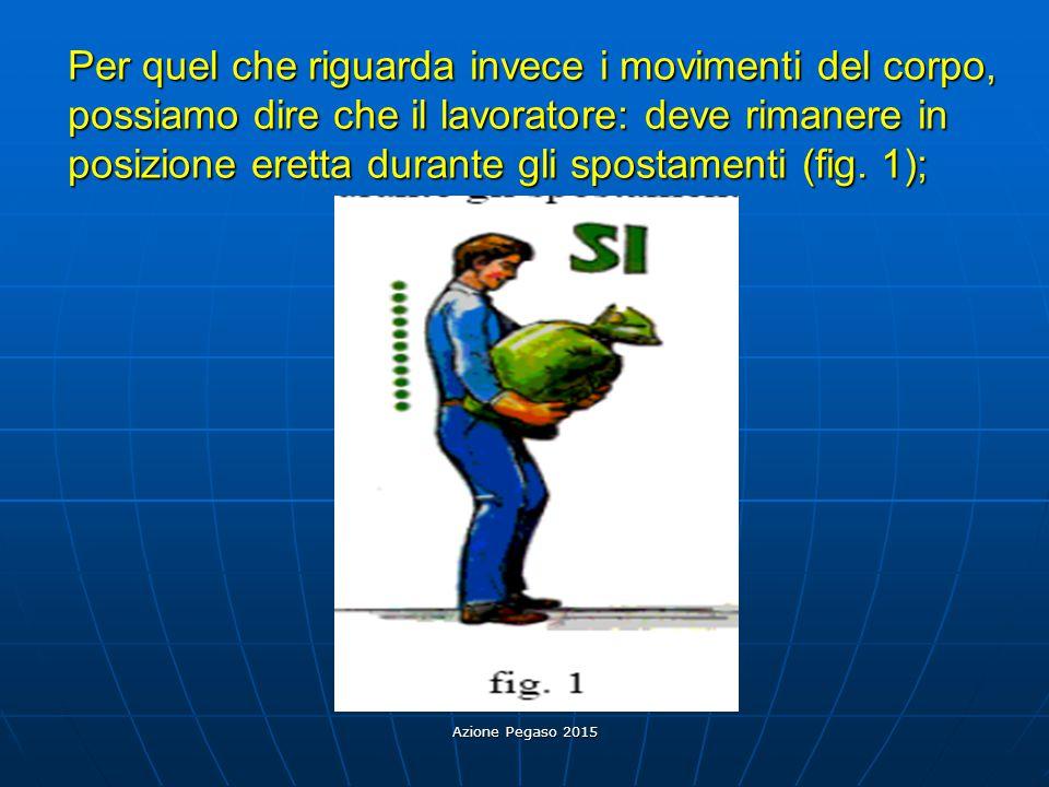 Azione Pegaso 2015 Per quel che riguarda invece i movimenti del corpo, possiamo dire che il lavoratore: deve rimanere in posizione eretta durante gli