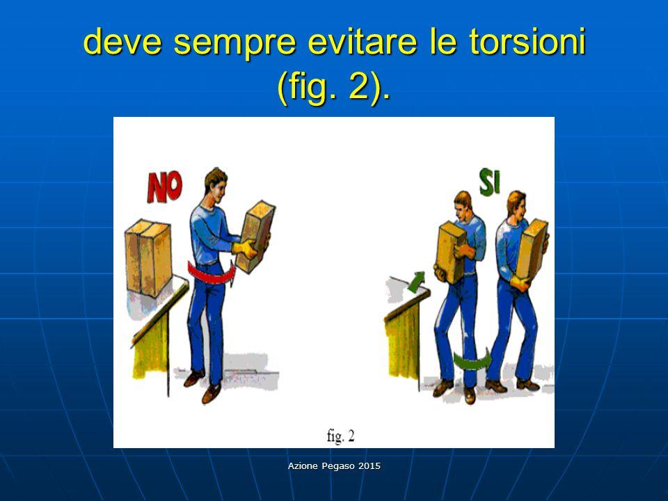 Azione Pegaso 2015 deve sempre evitare le torsioni (fig. 2).