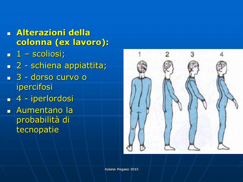 Azione Pegaso 2015 Alterazioni della colonna (ex lavoro): Alterazioni della colonna (ex lavoro): 1 – scoliosi; 1 – scoliosi; 2 - schiena appiattita; 2
