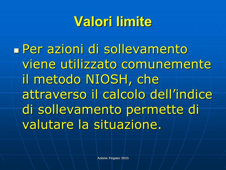 Azione Pegaso 2015 Valori limite Per azioni di sollevamento viene utilizzato comunemente il metodo NIOSH, che attraverso il calcolo dell'indice di sol