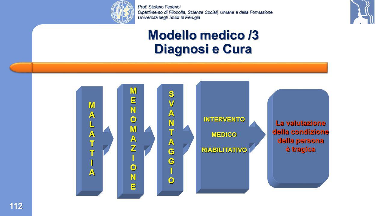 Prof. Stefano Federici Dipartimento di Filosofia, Scienze Sociali, Umane e della Formazione Università degli Studi di Perugia Modello medico /2 defini