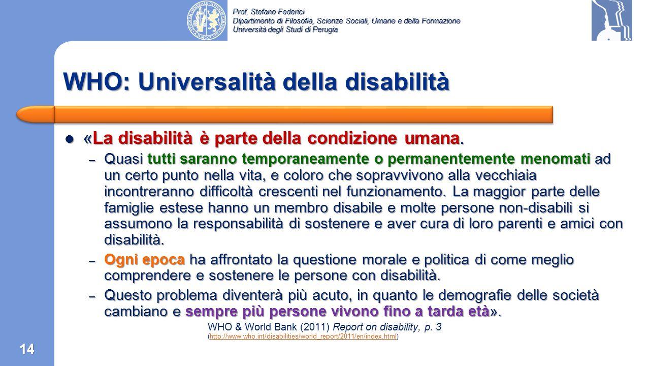 Prof. Stefano Federici Dipartimento di Filosofia, Scienze Sociali, Umane e della Formazione Università degli Studi di Perugia 13 AttivitàAttività Funz