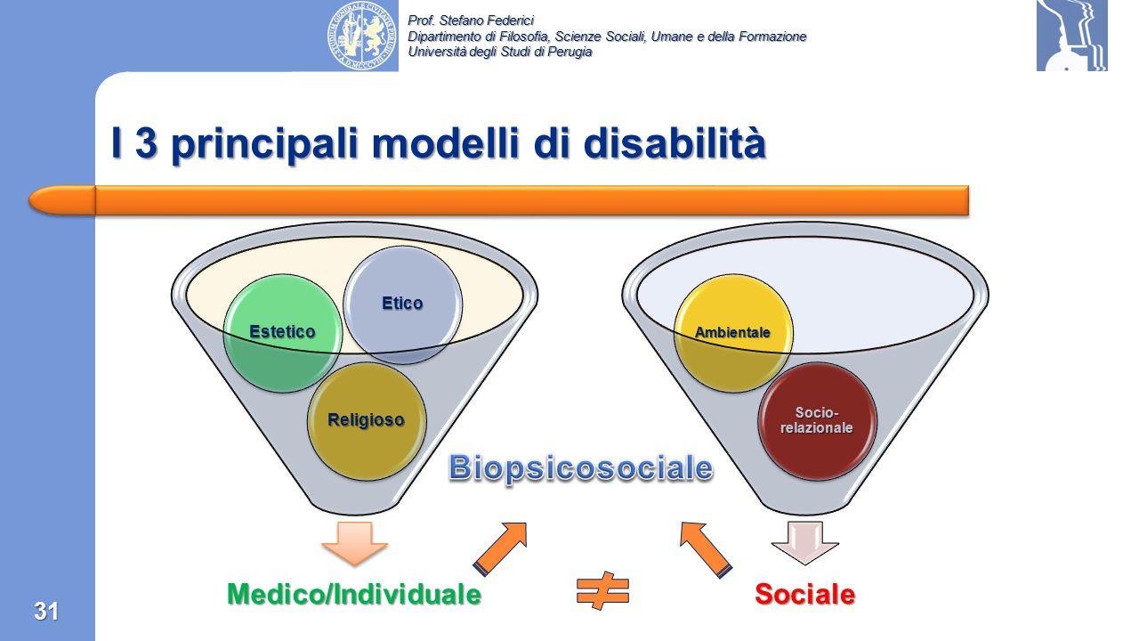 Prof. Stefano Federici Dipartimento di Filosofia, Scienze Sociali, Umane e della Formazione Università degli Studi di Perugia Modello biopsicosociale