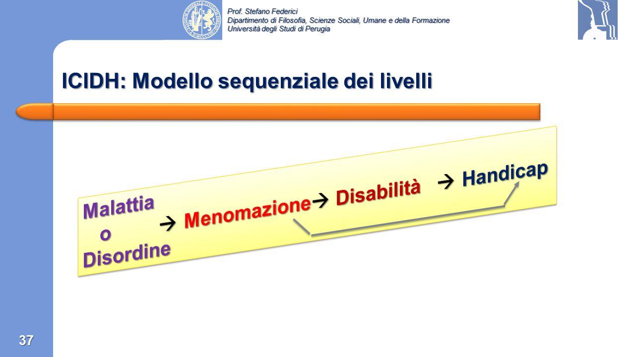 Prof. Stefano Federici Dipartimento di Filosofia, Scienze Sociali, Umane e della Formazione Università degli Studi di Perugia ICIDH: Modello sequenzia