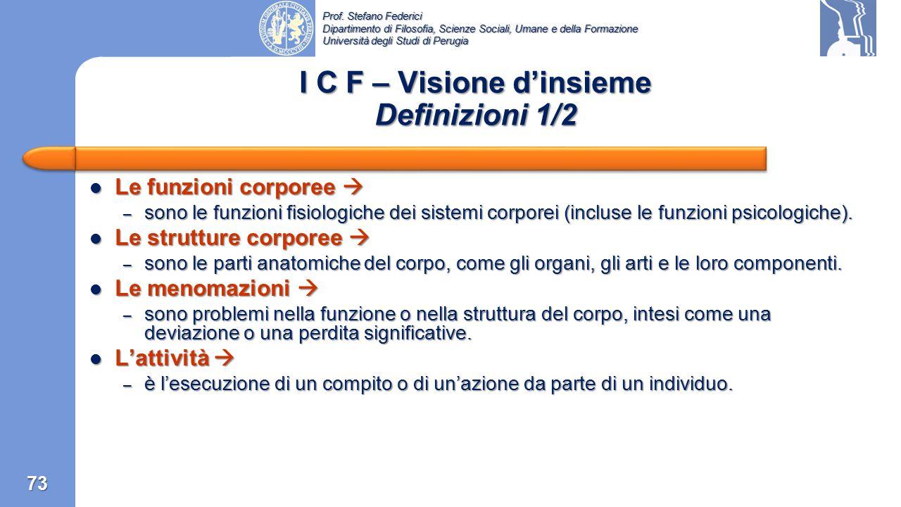 Prof. Stefano Federici Dipartimento di Filosofia, Scienze Sociali, Umane e della Formazione Università degli Studi di Perugia Funzionamento  Funziona