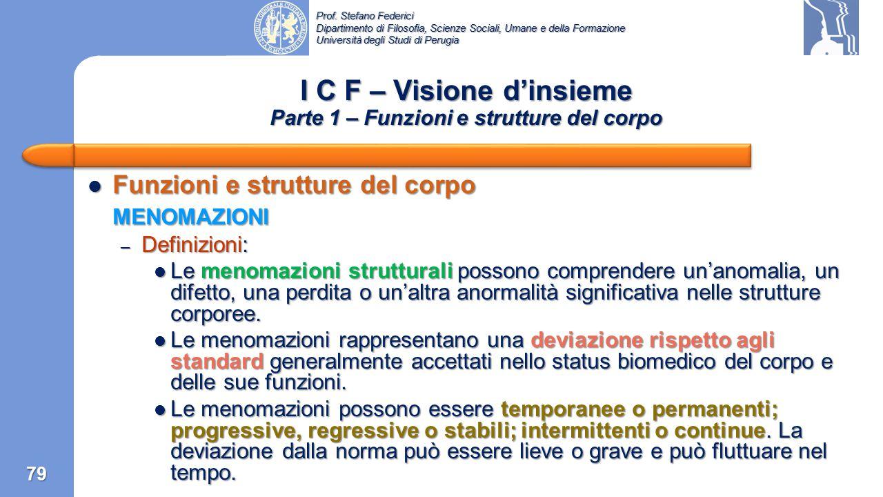78 INDICE dell'ICF FUNZIONI CORPOREE STRUTTURE CORPOREE ATTIVITÀ E PARTECIPAZIONE FATTORI AMBIENTALI Capitolo 1 - Funzioni mentaliCapitolo 1 - Struttu