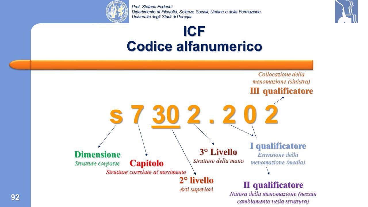 Prof. Stefano Federici Dipartimento di Filosofia, Scienze Sociali, Umane e della Formazione Università degli Studi di Perugia ICF Qualificatori 91