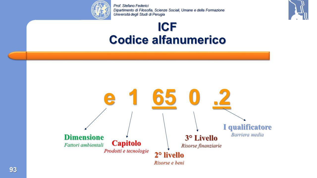 Prof. Stefano Federici Dipartimento di Filosofia, Scienze Sociali, Umane e della Formazione Università degli Studi di Perugia ICF Codice alfanumerico
