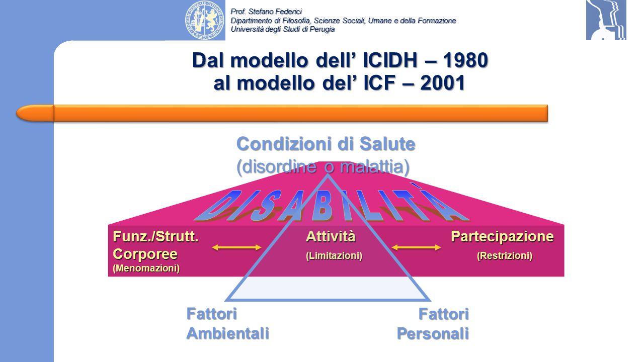 Prof. Stefano Federici Dipartimento di Filosofia, Scienze Sociali, Umane e della Formazione Università degli Studi di Perugia I C F 2001 Interazione d