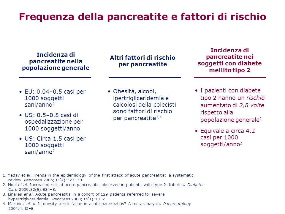 Frequenza della pancreatite e fattori di rischio Incidenza di pancreatite nella popolazione generale EU: 0.04–0.5 casi per 1000 soggetti sani/anno 1 U