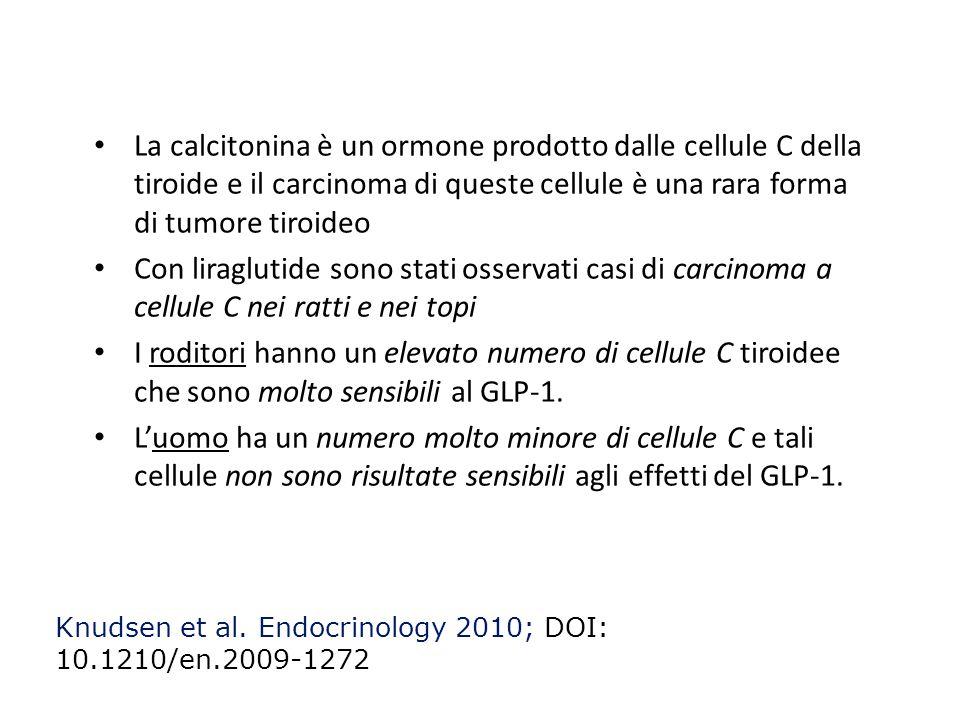 La calcitonina è un ormone prodotto dalle cellule C della tiroide e il carcinoma di queste cellule è una rara forma di tumore tiroideo Con liraglutide