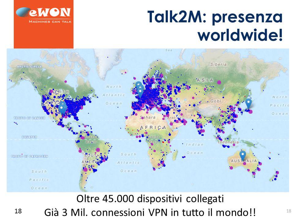 18 Talk2M: presenza worldwide.18 Oltre 45.000 dispositivi collegati Già 3 Mil.