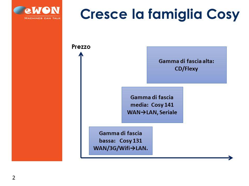 3 Cresce la famiglia Cosy LAN / WAN SERIALE MPI USB Cellulare WIFI