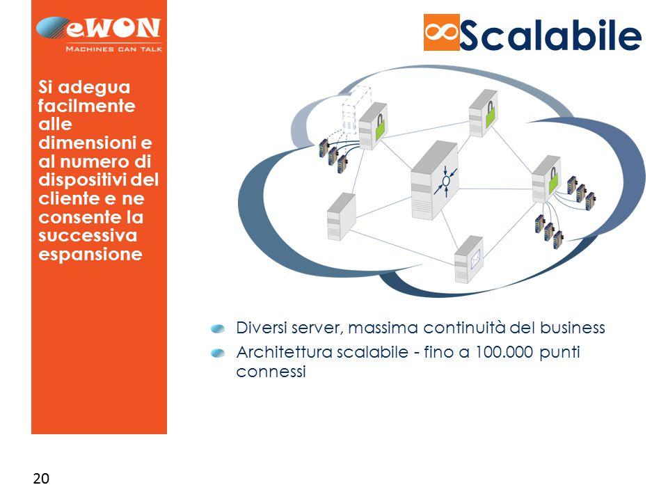 20 Scalabile Si adegua facilmente alle dimensioni e al numero di dispositivi del cliente e ne consente la successiva espansione Diversi server, massima continuità del business Architettura scalabile - fino a 100.000 punti connessi