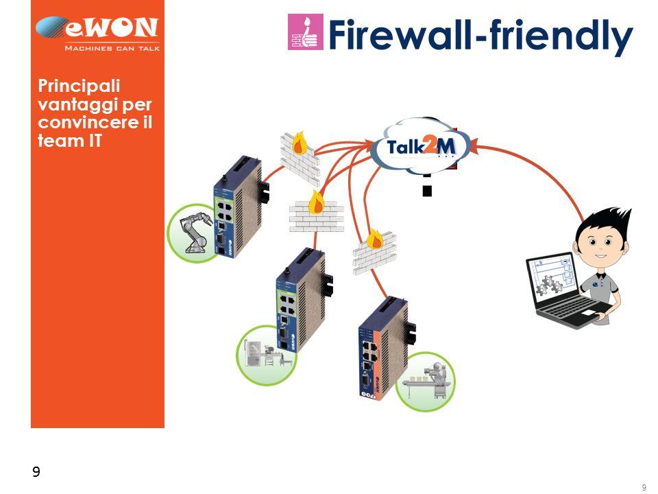 10 Firewall-friendly Ulteriori vantaggi per convincere il team IT Solo connessioni in uscita Utilizzo delle porte standard: 80 (accesso al Web), 1194 (UDP), 443 (HTTPS) VPN sicura e crittografata Sono accessibili solo i dispositivi connessi alle porte LAN di eWON Modem 3G/WiFi wireless se non è disponibile la LAN Utilizzo di SIM card standard per i servizi 3G