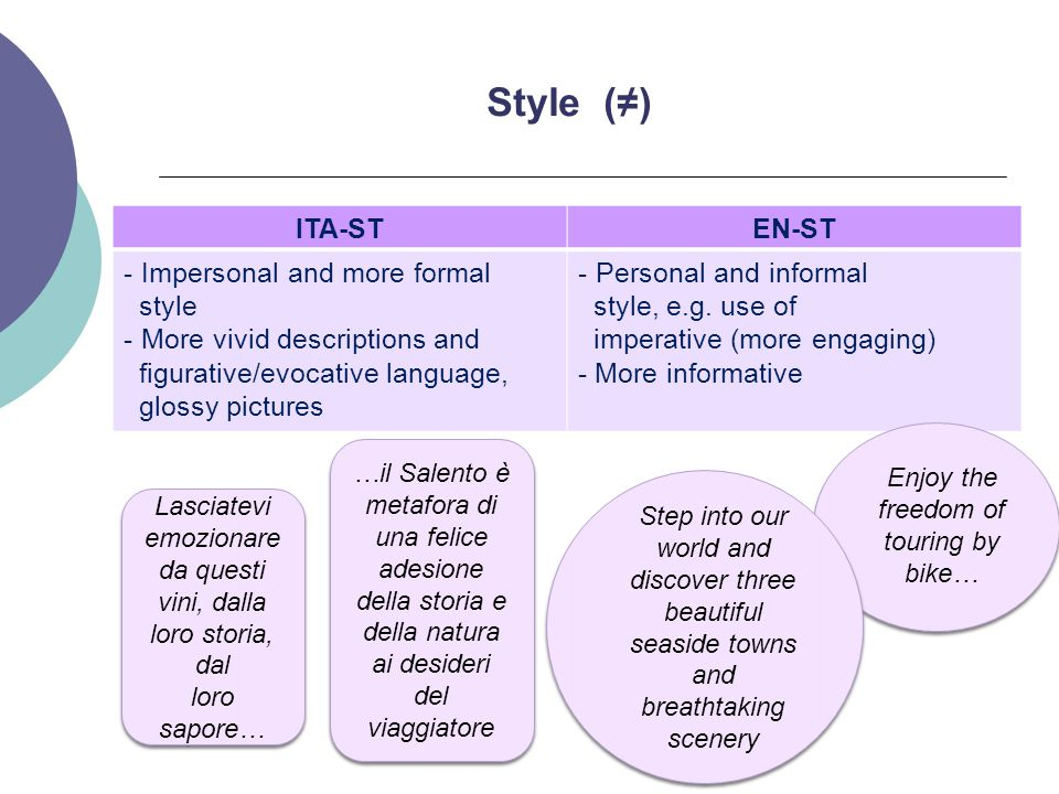 Style (≠) ITA-STEN-ST - Impersonal and more formal style - More vivid descriptions and figurative/evocative language, glossy pictures - Personal and informal style, e.g.