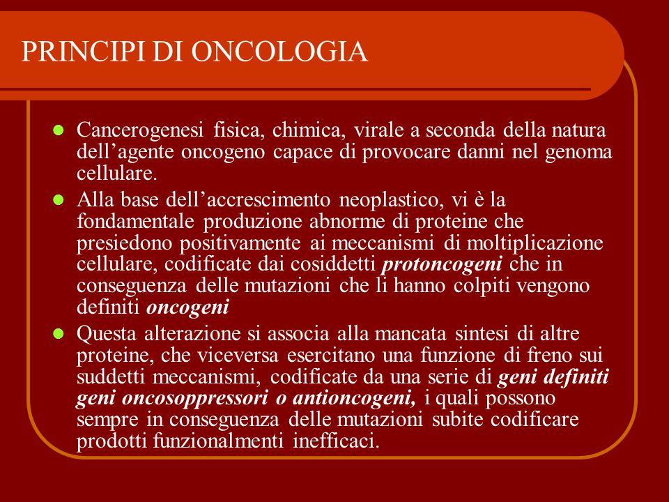 Cancerogenesi fisica, chimica, virale a seconda della natura dell'agente oncogeno capace di provocare danni nel genoma cellulare. Alla base dell'accre