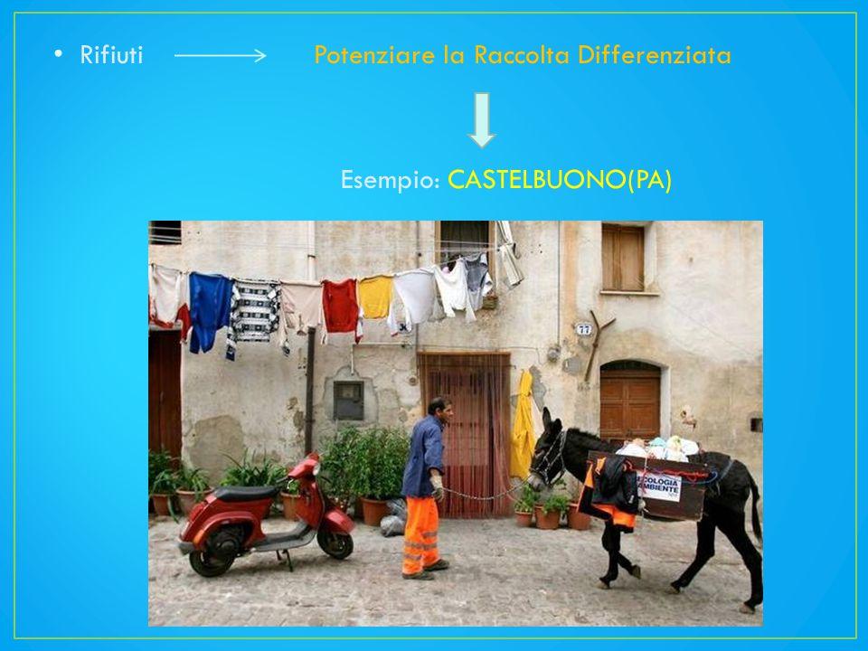RifiutiPotenziare la Raccolta Differenziata Esempio: CASTELBUONO(PA)