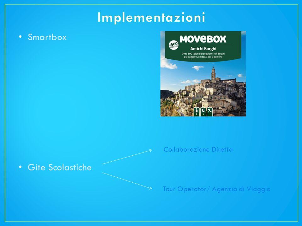 Smartbox Gite Scolastiche Collaborazione Diretta Tour Operator/ Agenzia di Viaggio