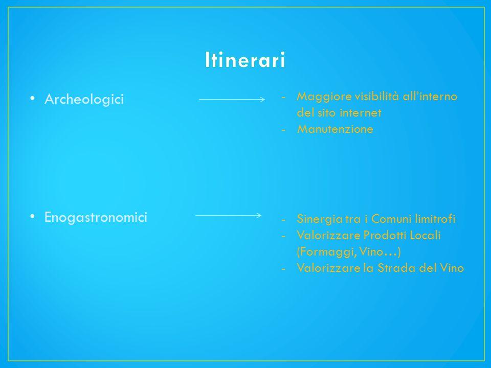Archeologici Enogastronomici -Maggiore visibilità all'interno del sito internet - Manutenzione -Sinergia tra i Comuni limitrofi -Valorizzare Prodotti